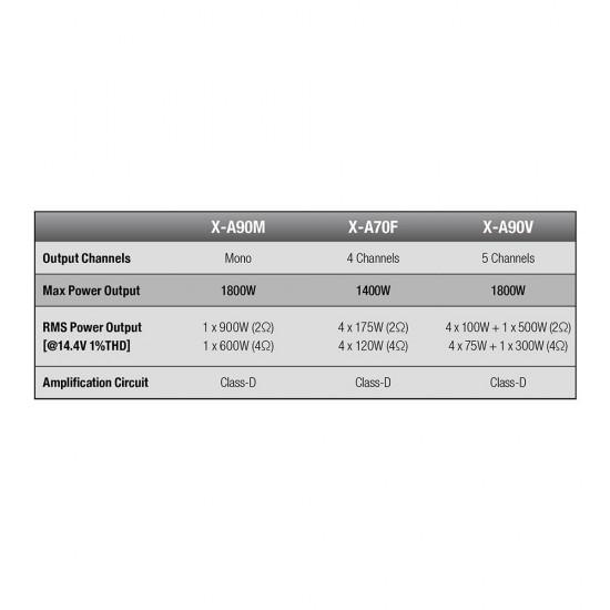 ALPINE X-A90M - skaitmeninis mono garso stiprintuvas